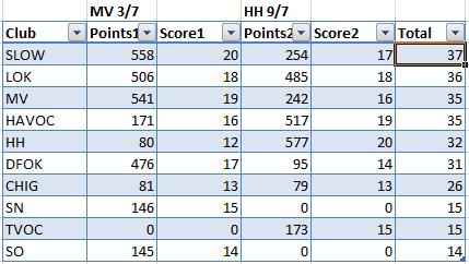 scoring2016-1